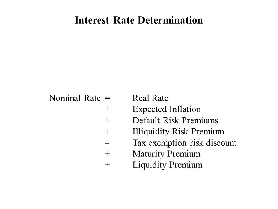 Interest Rate Determination Nominal Rate = Real Rate +Expected Inflation +Default Risk Premiums +Illiquidity Risk Premium –Tax exemption risk discount