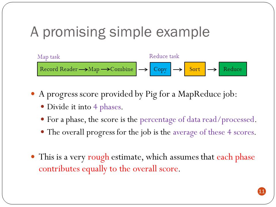 A progress score provided by Pig for a MapReduce job: Divide it into 4 phases.