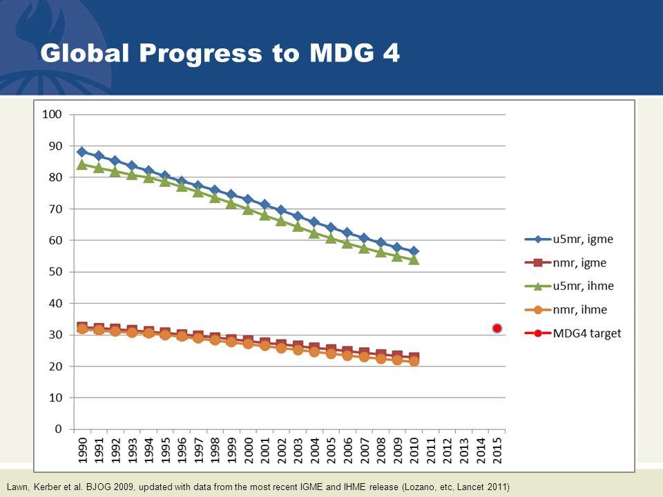 Global Progress to MDG 4 Lawn, Kerber et al.