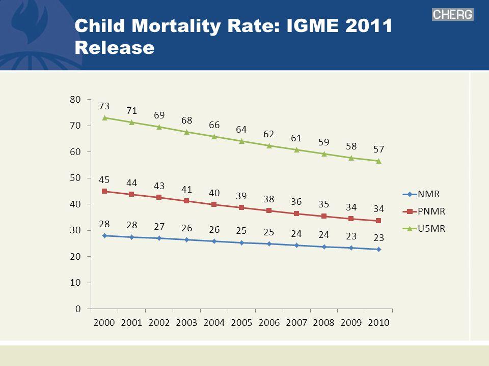 Child Mortality Rate: IGME 2011 Release