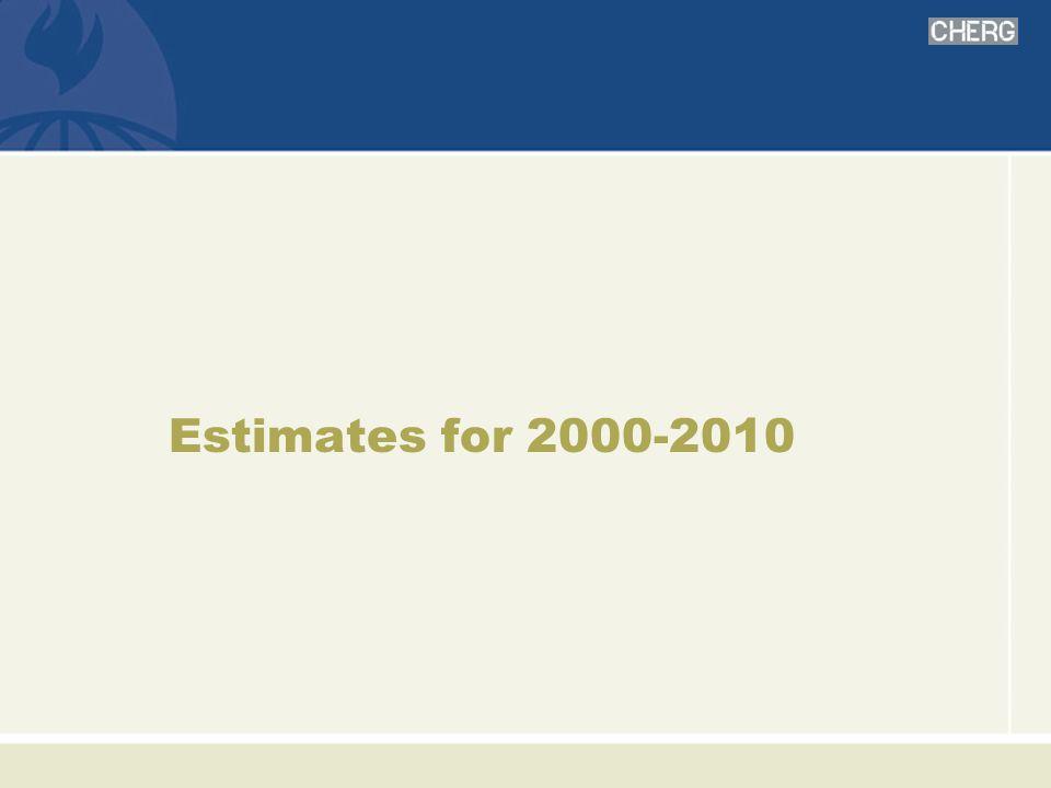 Estimates for 2000-2010