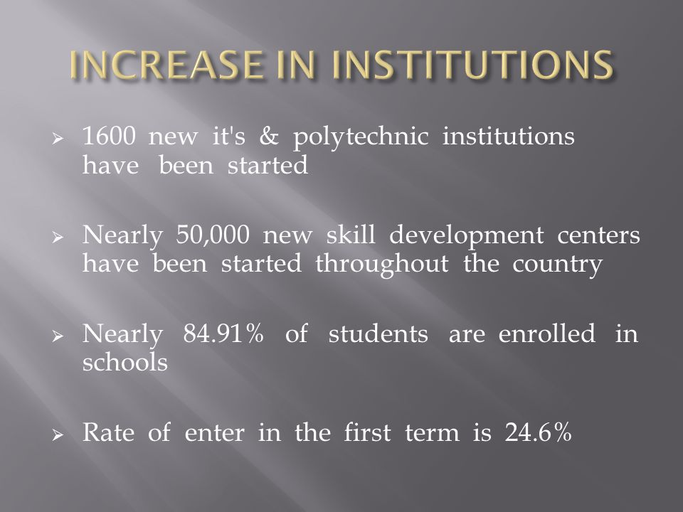 1600 new it s & polytechnic institutions have been started Nearly 50,000 new skill development centers have been started throughout the country Nearly 84.91% of students are enrolled in schools Rate of enter in the first term is 24.6%