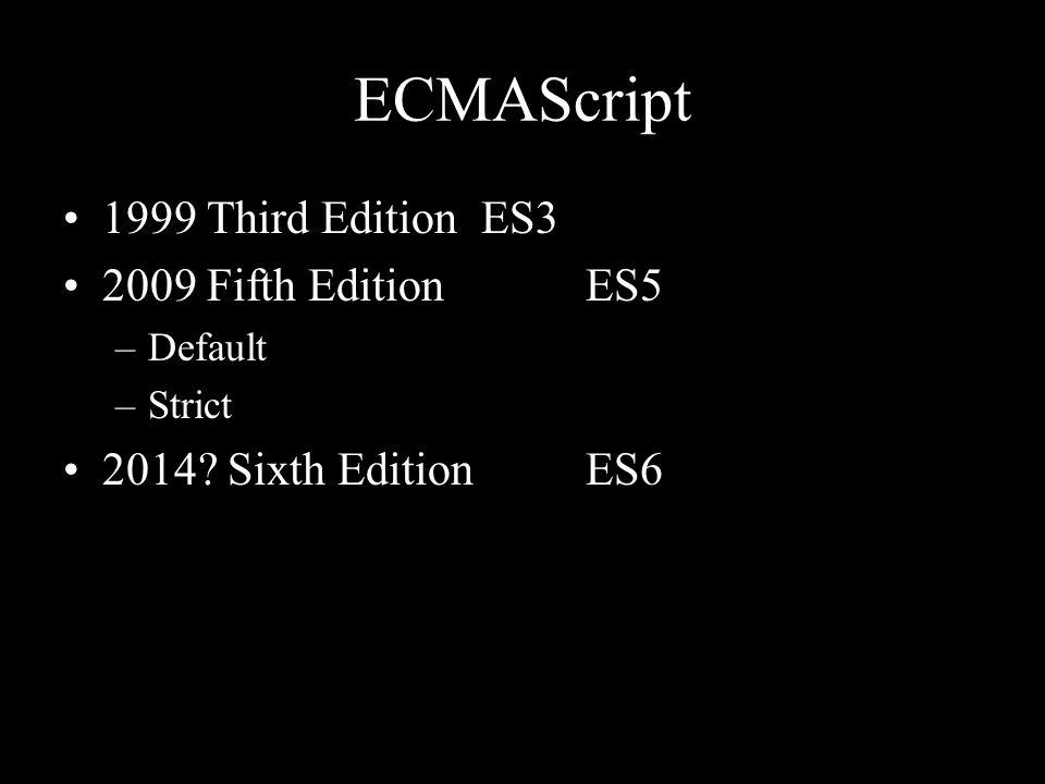 1999 Third EditionES3 2009 Fifth EditionES5 –Default –Strict 2014 Sixth EditionES6