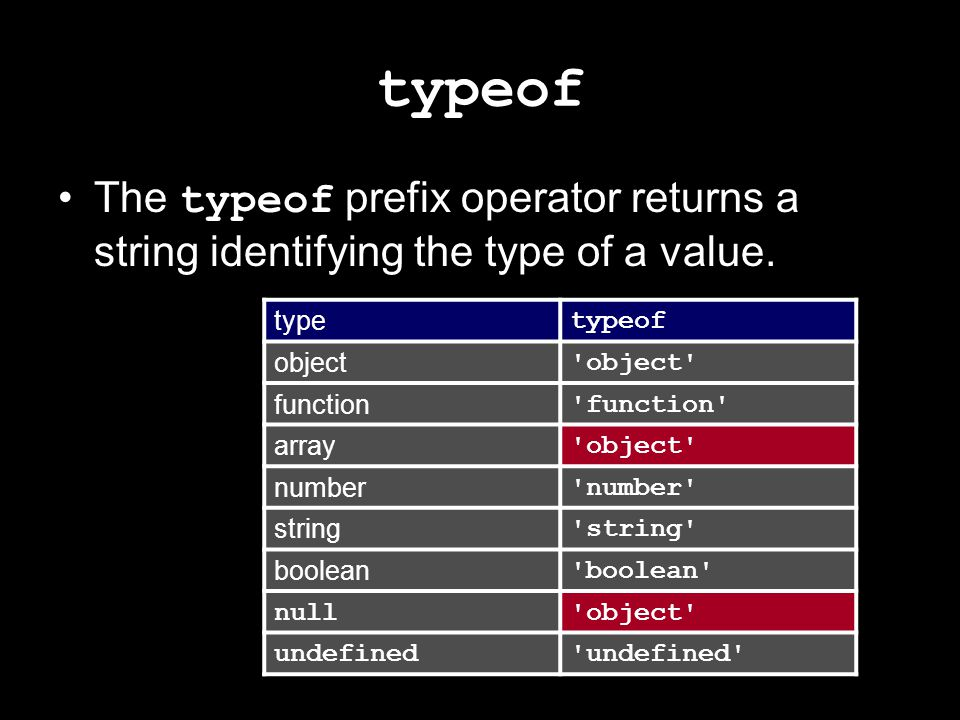 typeof The typeof prefix operator returns a string identifying the type of a value. type typeof object 'object' function 'function' array 'object' num
