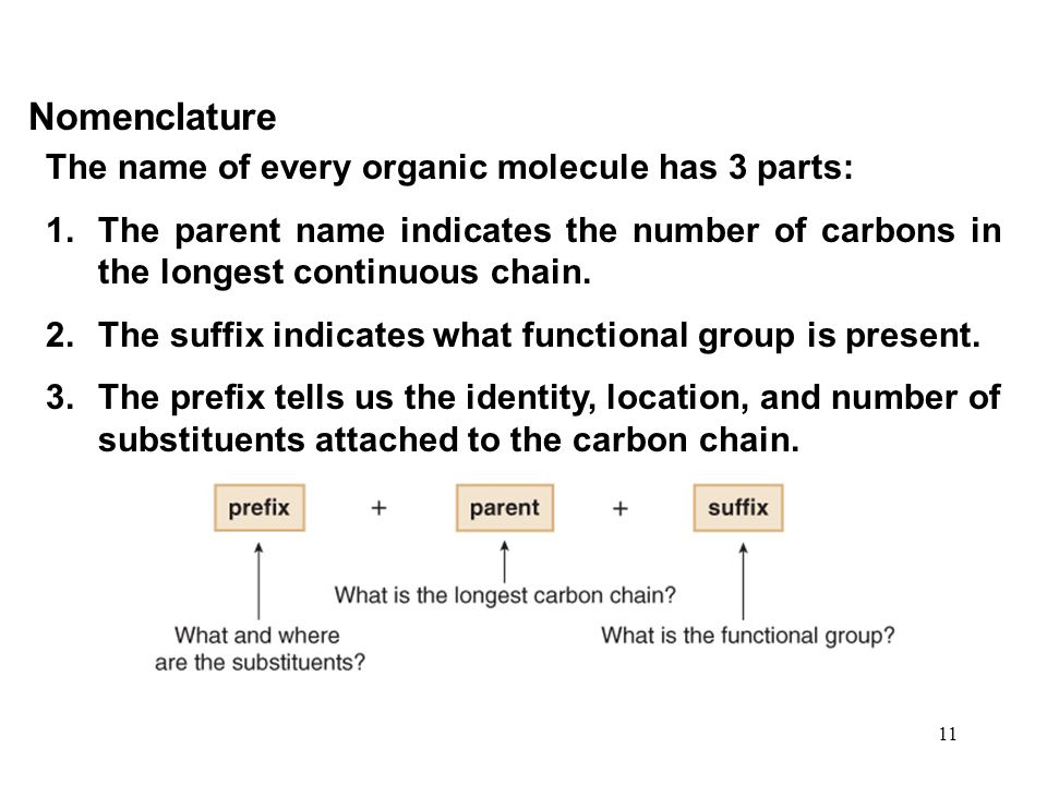 11 Nomenclature The name of every organic molecule has 3 parts: 1.The parent name indicates the number of carbons in the longest continuous chain. 2.T
