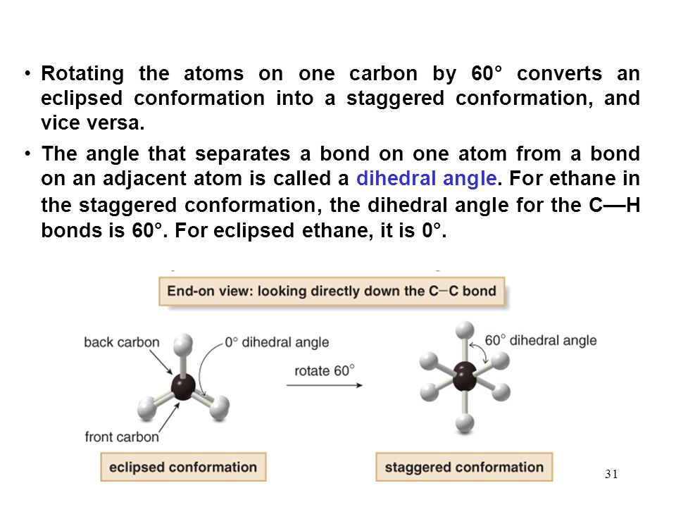31 Rotating the atoms on one carbon by 60° converts an eclipsed conformation into a staggered conformation, and vice versa.
