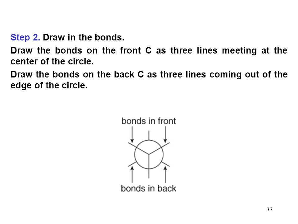 33 Step 2. Draw in the bonds. Draw the bonds on the front C as three lines meeting at the center of the circle. Draw the bonds on the back C as three