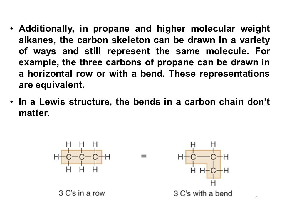 4 Additionally, in propane and higher molecular weight alkanes, the carbon skeleton can be drawn in a variety of ways and still represent the same mol