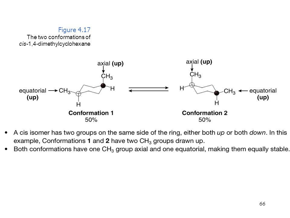 66 Figure 4.17 The two conformations of cis-1,4-dimethylcyclohexane