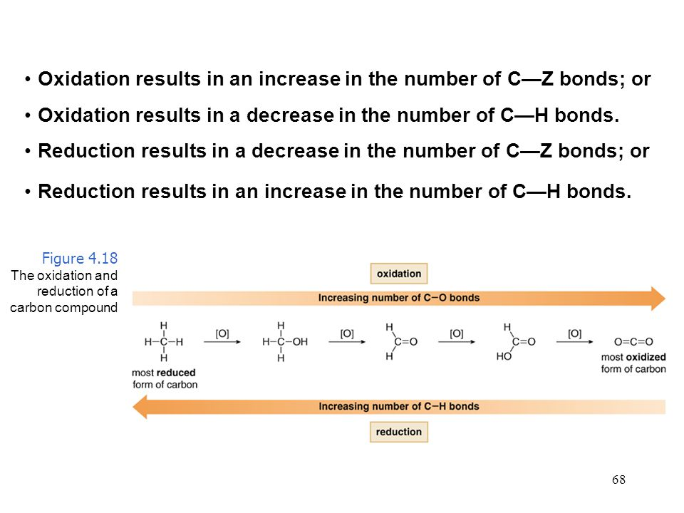 68 Oxidation results in an increase in the number of CZ bonds; or Oxidation results in a decrease in the number of CH bonds. Reduction results in a de