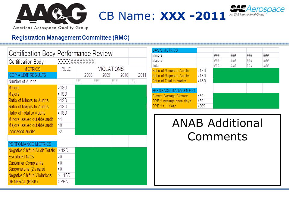 Company Confidential Registration Management Committee (RMC) CB Name: XXX -2011 ANAB Additional Comments