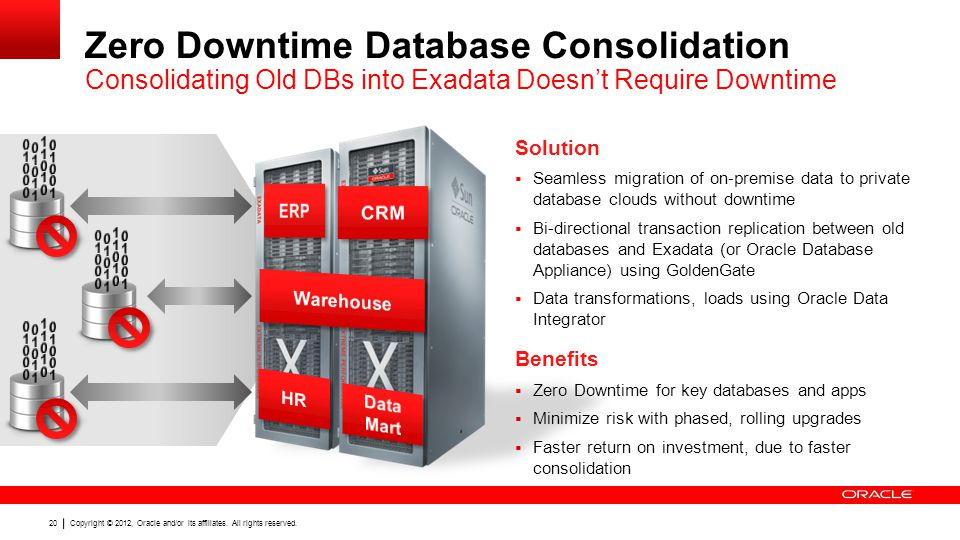 Copyright © 2012, Oracle and/or its affiliates. All rights reserved. 20 Solution Seamless migration of on-premise data to private database clouds with