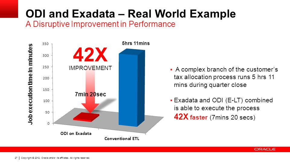 Copyright © 2012, Oracle and/or its affiliates. All rights reserved. 27 ODI and Exadata – Real World Example A Disruptive Improvement in Performance A