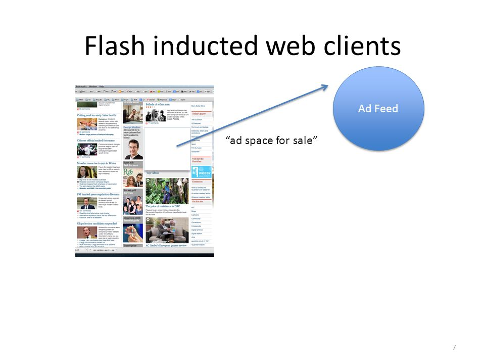 Flash inducted web clients Ad Feed heres an ad And 50c to show it 8