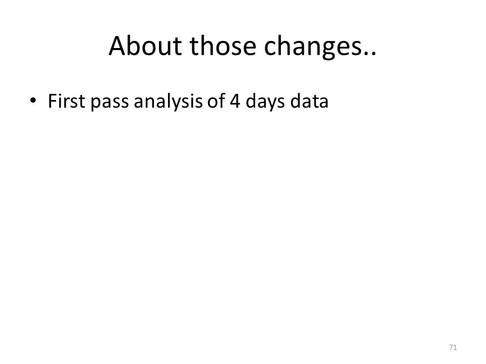 About those changes.. First pass analysis of 4 days data 71