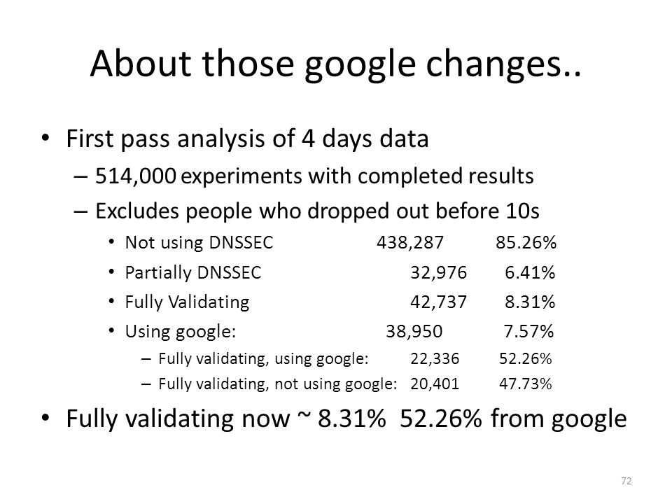 About those google changes.. First pass analysis of 4 days data – 514,000 experiments with completed results – Excludes people who dropped out before
