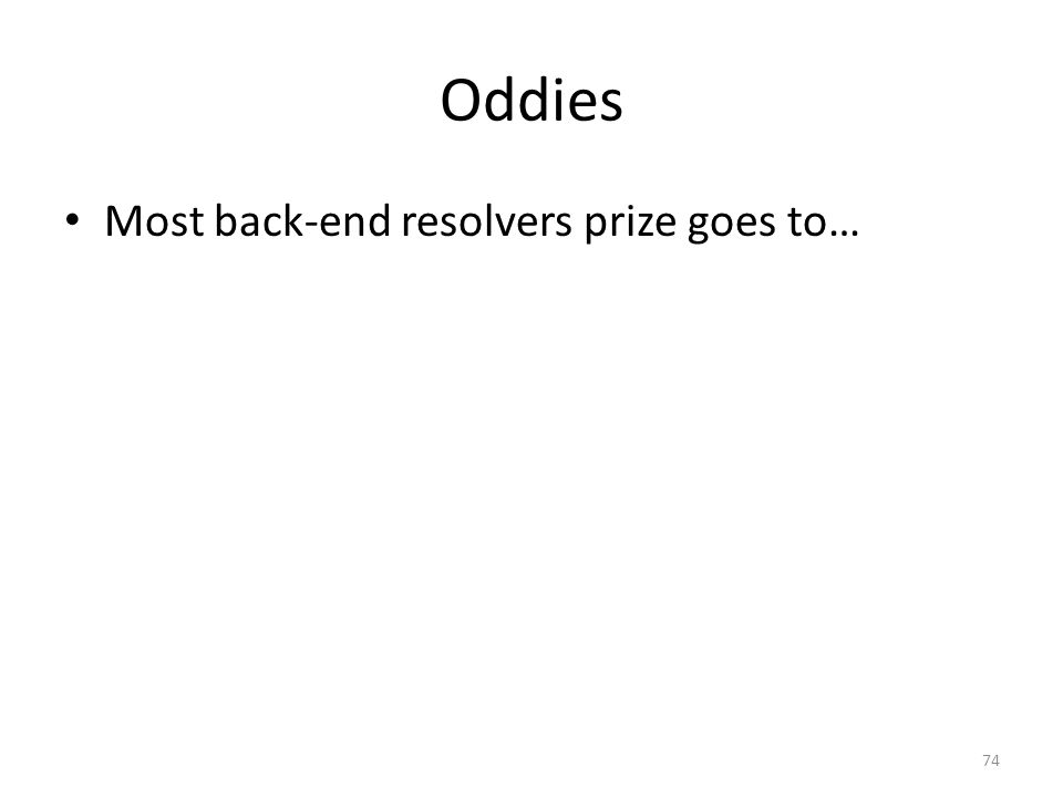 Oddies Most back-end resolvers prize goes to… 74