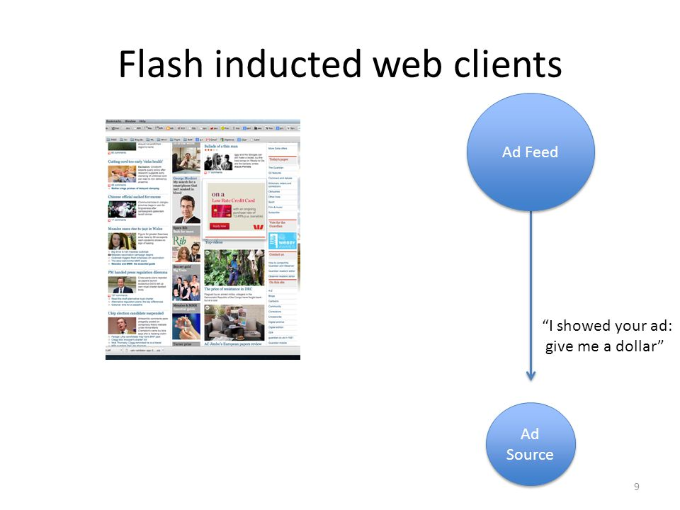 Flash inducted web clients Ad Feed I showed your ad: give me a dollar Ad Source 9