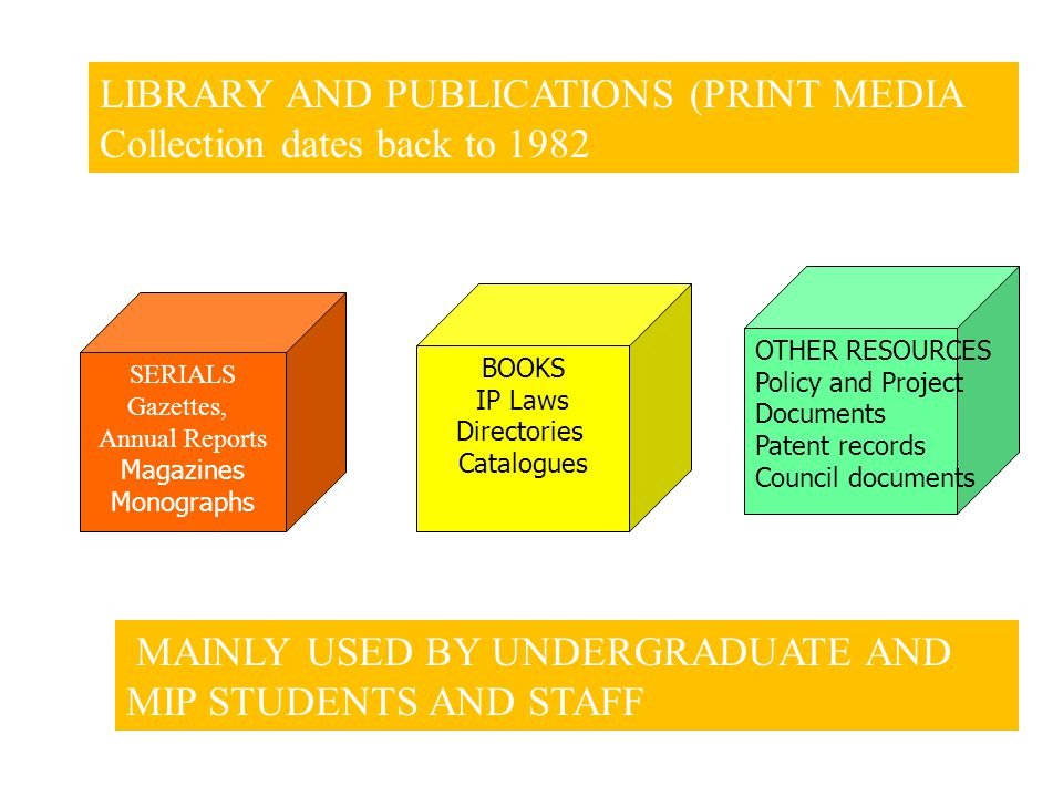 LIBRARY AND PUBLICATIONS (PRINT MEDIA Collection dates back to 1982 SERIALS Gazettes, Annual Reports Magazines Monographs BOOKS IP Laws Directories Catalogues OTHER RESOURCES Policy and Project Documents Patent records Council documents MAINLY USED BY UNDERGRADUATE AND MIP STUDENTS AND STAFF