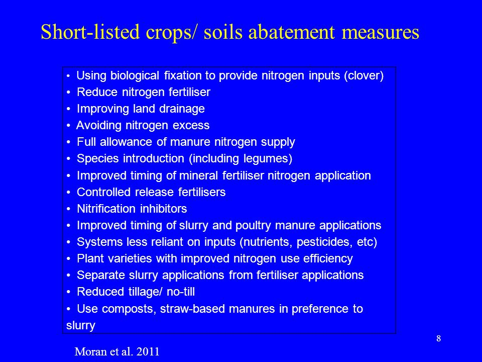 Short-listed crops/ soils abatement measures Using biological fixation to provide nitrogen inputs (clover) Reduce nitrogen fertiliser Improving land drainage Avoiding nitrogen excess Full allowance of manure nitrogen supply Species introduction (including legumes) Improved timing of mineral fertiliser nitrogen application Controlled release fertilisers Nitrification inhibitors Improved timing of slurry and poultry manure applications Systems less reliant on inputs (nutrients, pesticides, etc) Plant varieties with improved nitrogen use efficiency Separate slurry applications from fertiliser applications Reduced tillage/ no-till Use composts, straw-based manures in preference to slurry Moran et al.