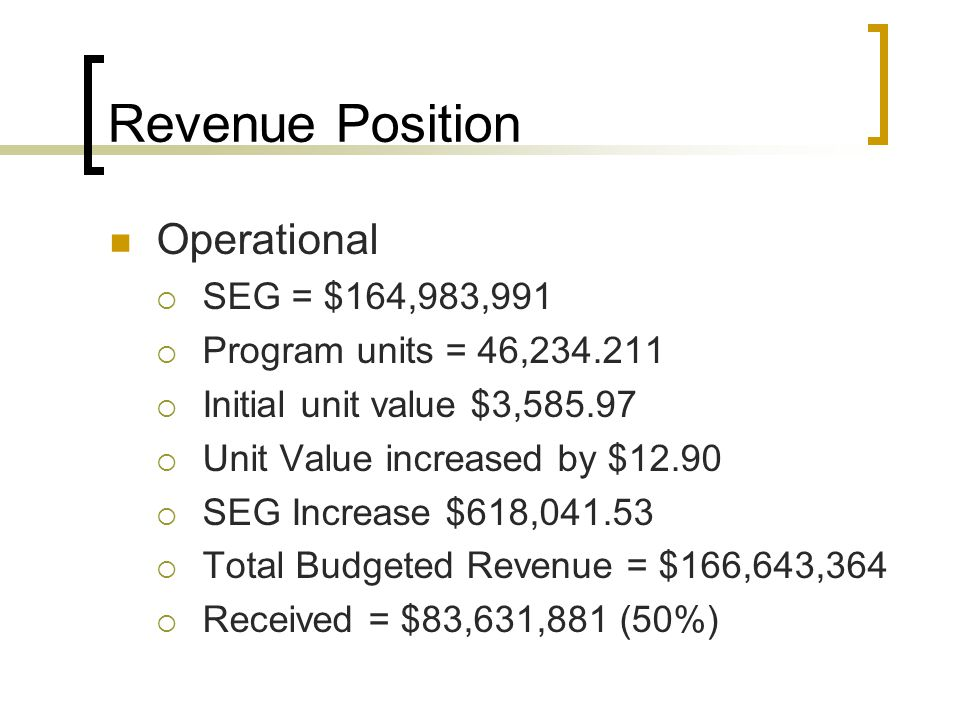Revenue Position Operational SEG = $164,983,991 Program units = 46,234.211 Initial unit value $3,585.97 Unit Value increased by $12.90 SEG Increase $618,041.53 Total Budgeted Revenue = $166,643,364 Received = $83,631,881 (50%)