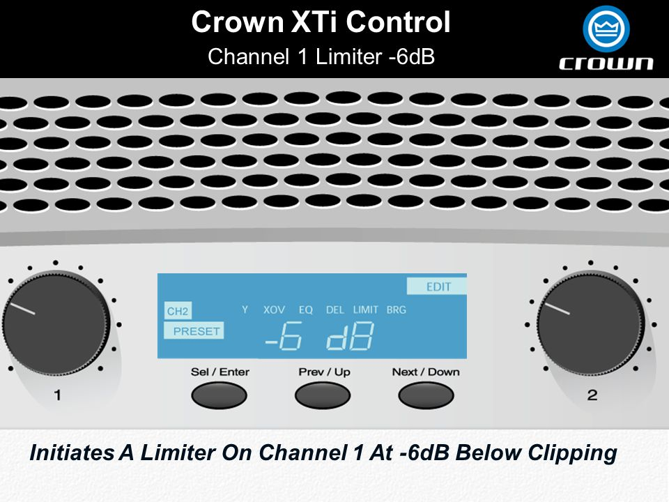 Click to edit Master title style Crown XTi Control Channel 1 Limiter -6dB Initiates A Limiter On Channel 1 At -6dB Below Clipping