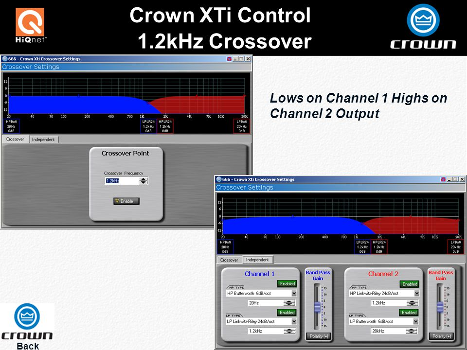 1.2kHz Crossover Back Crown XTi Control Lows on Channel 1 Highs on Channel 2 Output