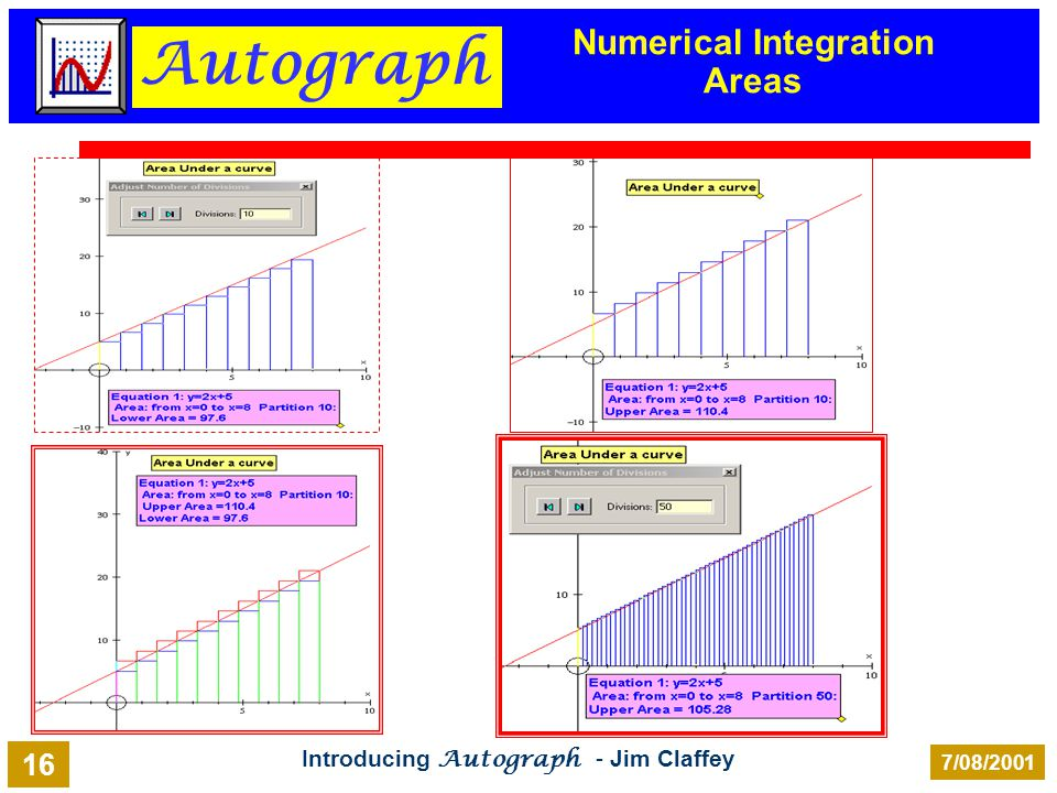 Autograph Introducing Autograph - Jim Claffey 7/08/2001 16 Numerical Integration Areas