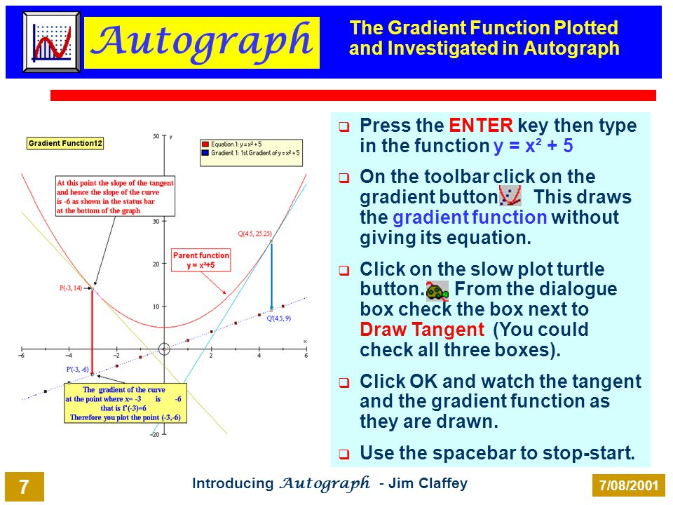 Autograph Introducing Autograph - Jim Claffey 7/08/2001 7 The Gradient Function Plotted and Investigated in Autograph Press the ENTER key then type in the function y = x² + 5 On the toolbar click on the gradient button This draws the gradient function without giving its equation.