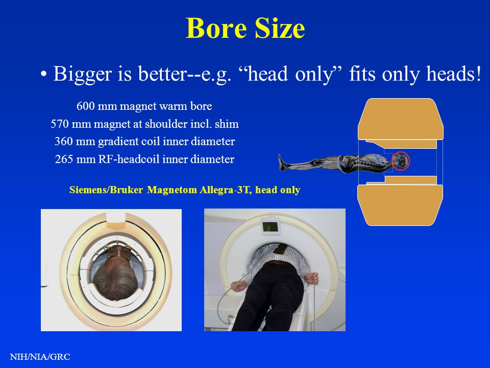 NIH/NIA/GRC Bore Size Bigger is better--e.g. head only fits only heads! 600 mm magnet warm bore 570 mm magnet at shoulder incl. shim 360 mm gradient c