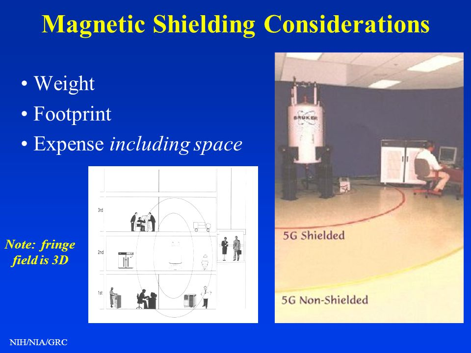 NIH/NIA/GRC Magnetic Shielding Considerations Weight Footprint Expense including space Note: fringe field is 3D