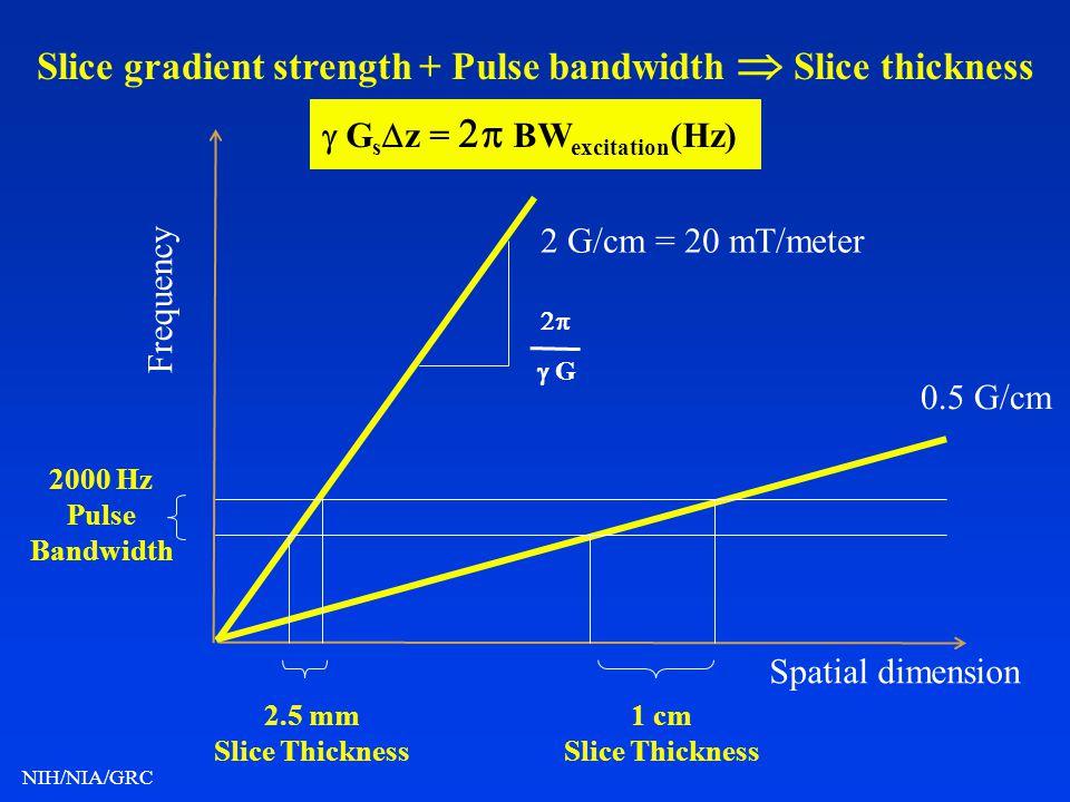 NIH/NIA/GRC Spatial dimension Frequency 0.5 G/cm 2 G/cm = 20 mT/meter 2000 Hz Pulse Bandwidth 1 cm Slice Thickness 2.5 mm Slice Thickness G Slice grad