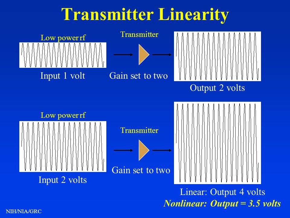 NIH/NIA/GRC Input 1 voltGain set to two Output 2 volts Input 2 volts Linear: Output 4 volts Nonlinear: Output = 3.5 volts Gain set to two Transmitter