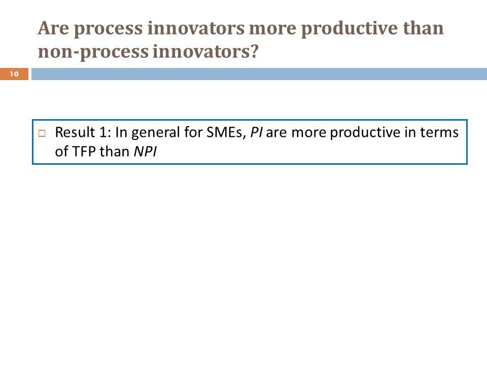 Are process innovators more productive than non-process innovators.