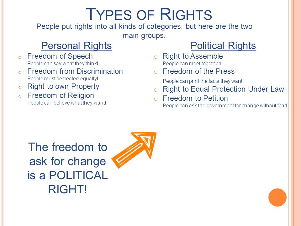 T YPES OF R IGHTS Personal Rights o Freedom of Speech People can say what they think! o Freedom from Discrimination People must be treated equally! o
