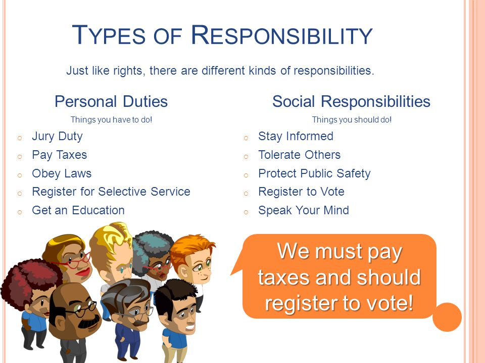 T YPES OF R ESPONSIBILITY Personal Duties Things you have to do! o Jury Duty o Pay Taxes o Obey Laws o Register for Selective Service o Get an Educati