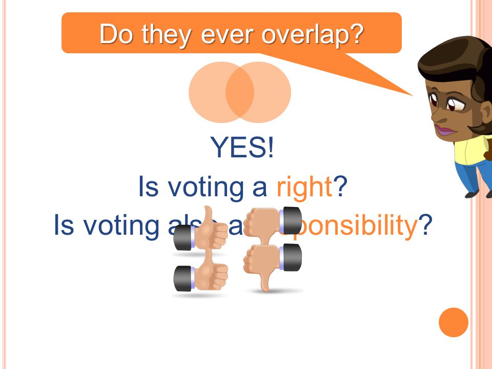 YES! Is voting a right? Is voting also a responsibility? Do they ever overlap?