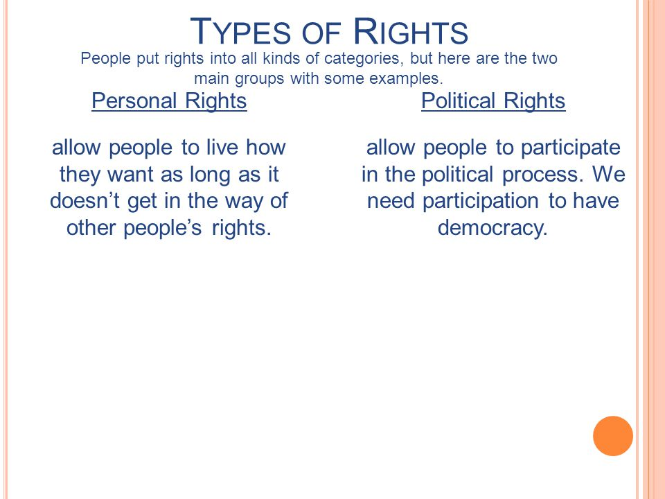 T YPES OF R IGHTS Personal Rights allow people to live how they want as long as it doesnt get in the way of other peoples rights. Political Rights all