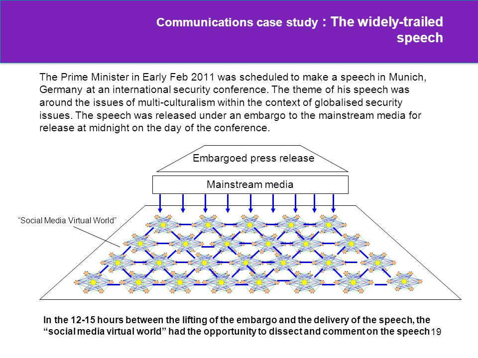 19 Communications case study : The widely-trailed speech The Prime Minister in Early Feb 2011 was scheduled to make a speech in Munich, Germany at an