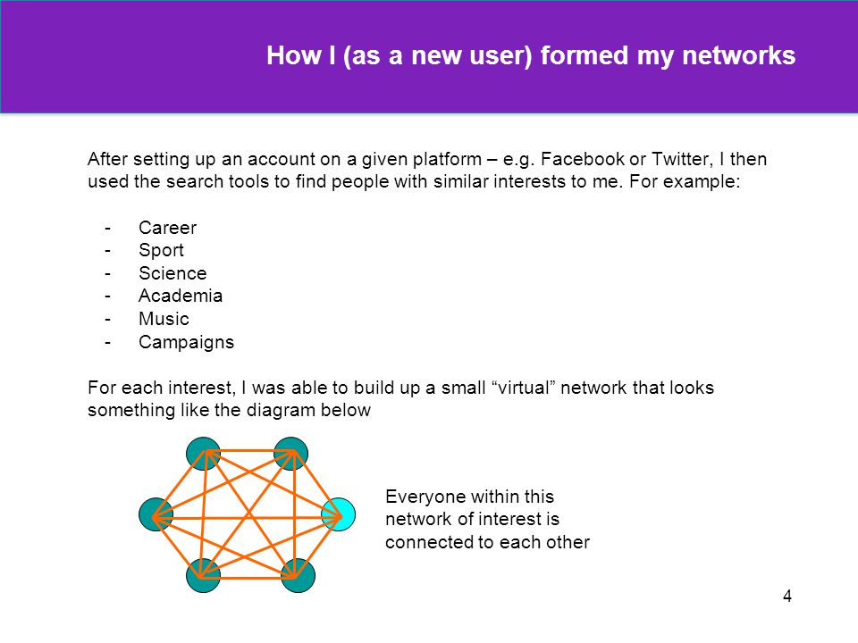 4 How I (as a new user) formed my networks After setting up an account on a given platform – e.g. Facebook or Twitter, I then used the search tools to
