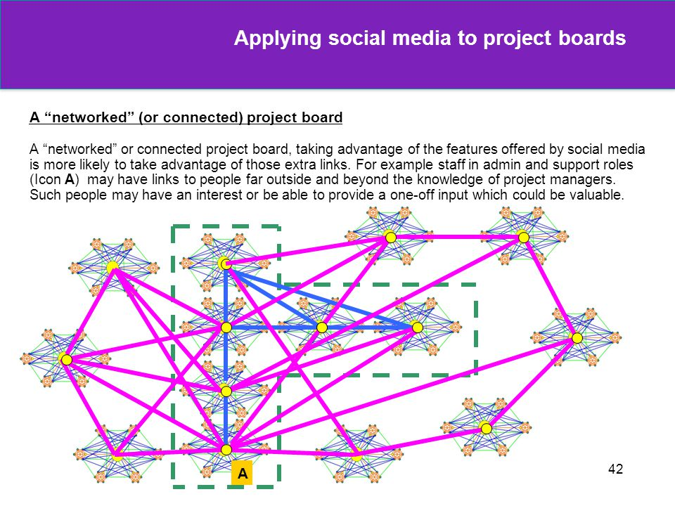 42 A networked (or connected) project board A networked or connected project board, taking advantage of the features offered by social media is more l