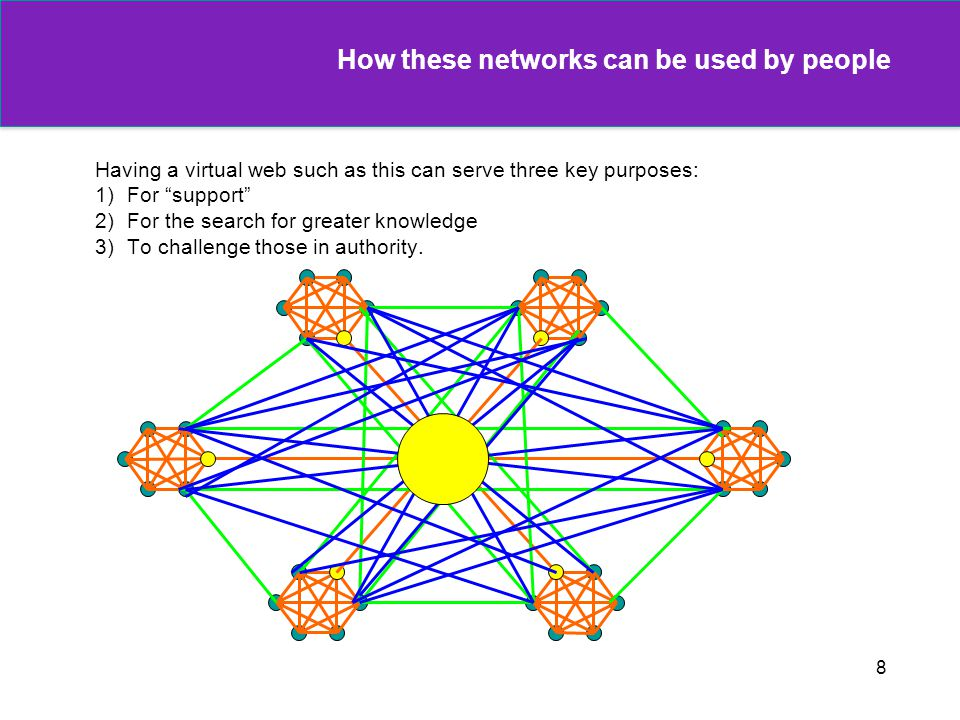 8 How these networks can be used by people Having a virtual web such as this can serve three key purposes: 1)For support 2)For the search for greater
