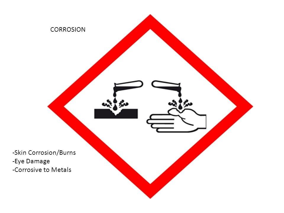CORROSION -Skin Corrosion/Burns -Eye Damage -Corrosive to Metals