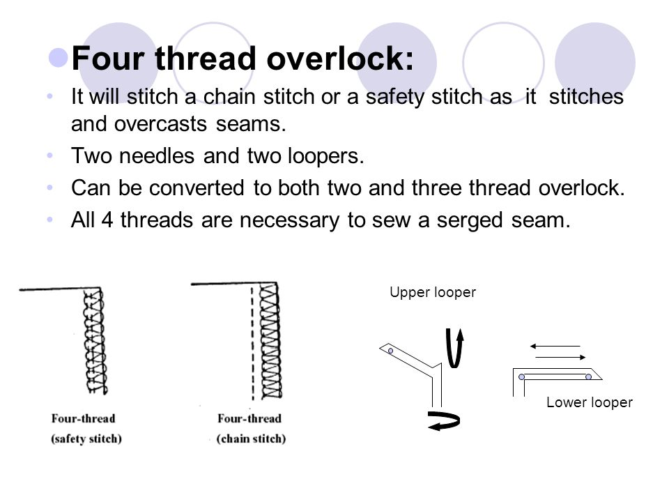 Four thread overlock: It will stitch a chain stitch or a safety stitch as it stitches and overcasts seams. Two needles and two loopers. Can be convert
