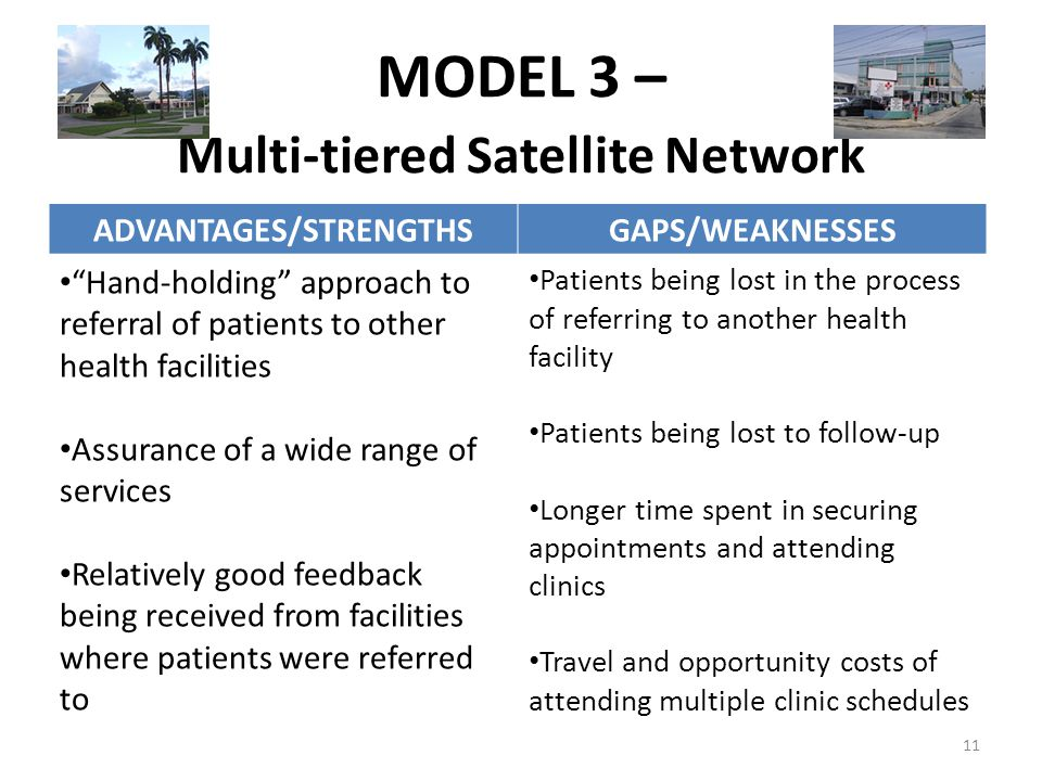 MODEL 3 – Multi-tiered Satellite Network ADVANTAGES/STRENGTHSGAPS/WEAKNESSES Hand-holding approach to referral of patients to other health facilities Assurance of a wide range of services Relatively good feedback being received from facilities where patients were referred to Patients being lost in the process of referring to another health facility Patients being lost to follow-up Longer time spent in securing appointments and attending clinics Travel and opportunity costs of attending multiple clinic schedules 11