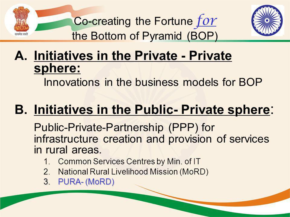 Co-creating the Fortune for the Bottom of Pyramid (BOP) A.Initiatives in the Private - Private sphere: Innovations in the business models for BOP B.In