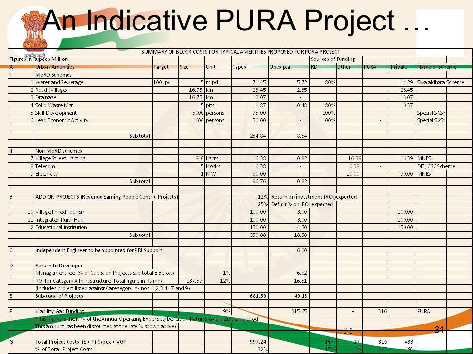 31 31 An Indicative PURA Project …