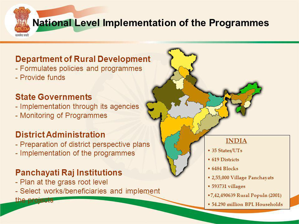 Department of Rural Development - Formulates policies and programmes - Provide funds State Governments - Implementation through its agencies - Monitor
