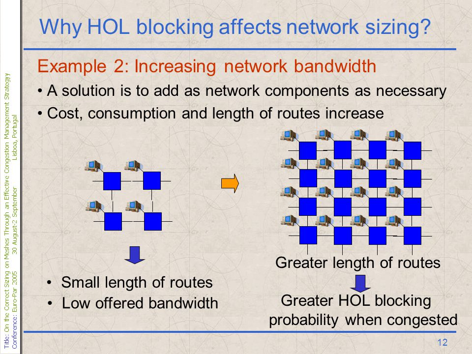 Title: On the Correct Sizing on Meshes Through an Effective Congestion Management Strategyy Conference: Euro-Par 200530 August-2 SeptemberLisboa, Portugal 12 Why HOL blocking affects network sizing.