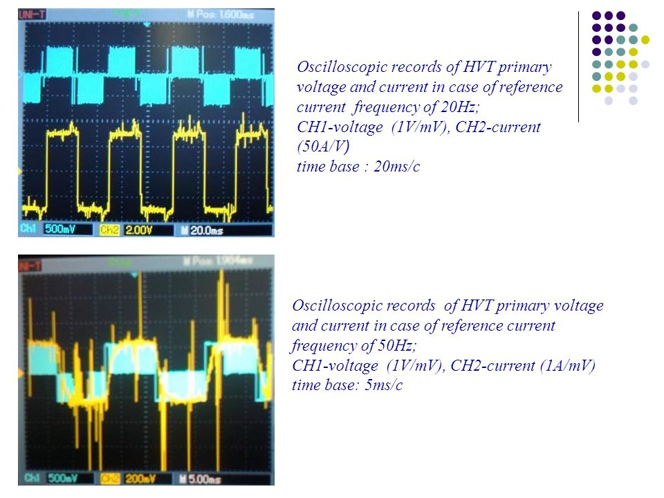 Oscilloscopic records of HVT primary voltage and current in case of reference current frequency of 20Hz; CH1-voltage (1V/mV), CH2-current (50A/V ) tim